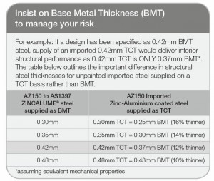 FAQ: What's the difference between TCT and BMT cladding?